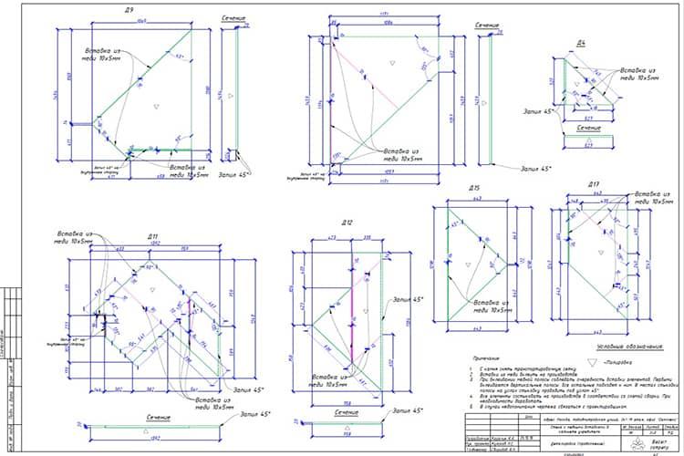 Этапы: проектирование